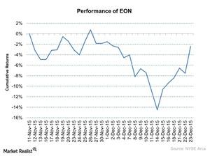 uploads/2015/12/Performance-of-EON-2015-12-281.jpg