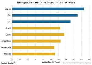 uploads/2016/03/demographics-latam1.jpg