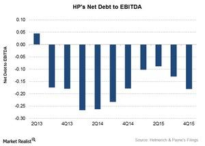 uploads/2016/01/Net-debt-to-EBITDA1.jpg