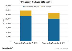uploads/2016/11/CP-Carloadsa-1.png