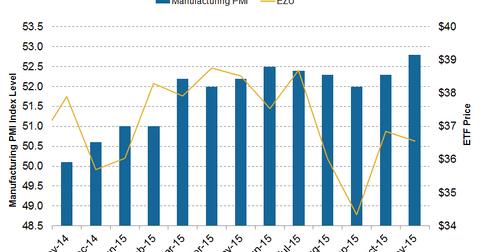 uploads/2015/12/Eurozone.png