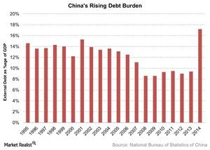 uploads/2016/10/Chinas-Rising-Debt-Burden-2016-10-04-1.jpg