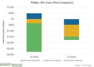 uploads/2019/05/Cash-flow-1.jpg