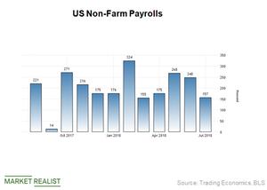 uploads/2018/08/US-Job-adds-1.png