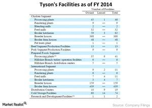 uploads/2014/12/Production-Facilities2014-12-101.jpg