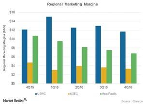 uploads/2017/03/Marketing-Margin-1.jpg