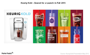 uploads/2015/05/Keurig-cold1.png