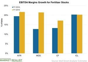 uploads///EBITDA Margins Growth for Fertilizer Stocks