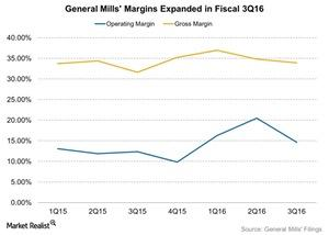 uploads/2016/03/General-Mills-Margins-Expanded-in-Fiscal-3Q16-2016-03-291.jpg