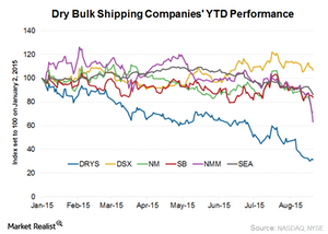 uploads///Shipping companies performance