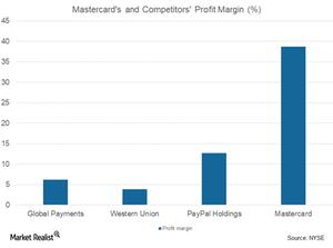 uploads///profit margin
