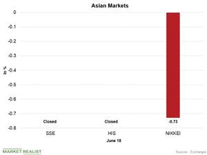 uploads/2018/06/Asian-markets-1.png
