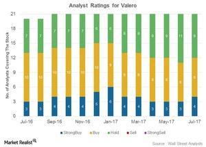 uploads/2017/07/Analyst-ratings-4-1.jpg