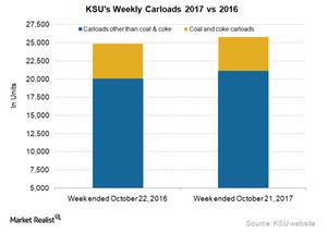 uploads/2017/10/KSU-Carloads-4-1.png