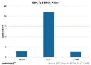 uploads/2016/11/debt-to-ebitda-ratios-1.jpg