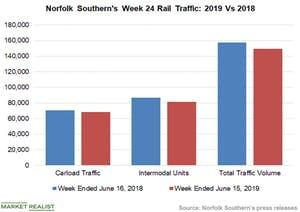 uploads/2019/06/Chart-3-NSC-2.jpg