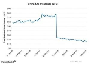 uploads///China Life Insurance LFC