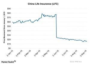 uploads/2015/09/China-Life-Insurance-LFC-2015-09-081.jpg