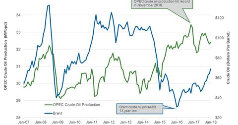 uploads/2018/03/OPEC.png