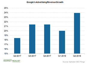 uploads/2018/09/googles-advertising-rev-growth-1.png