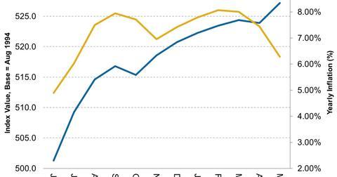 uploads/2013/08/Bazilian-Inflation-To-July-2013-2013-08-12.jpg