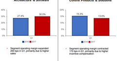 uploads///segment operating margins