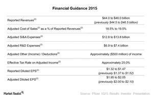 uploads/2015/05/Financial-Guidance1.jpg