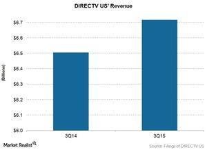 uploads/2015/11/Telecom-DTV-US-revenue1.jpg