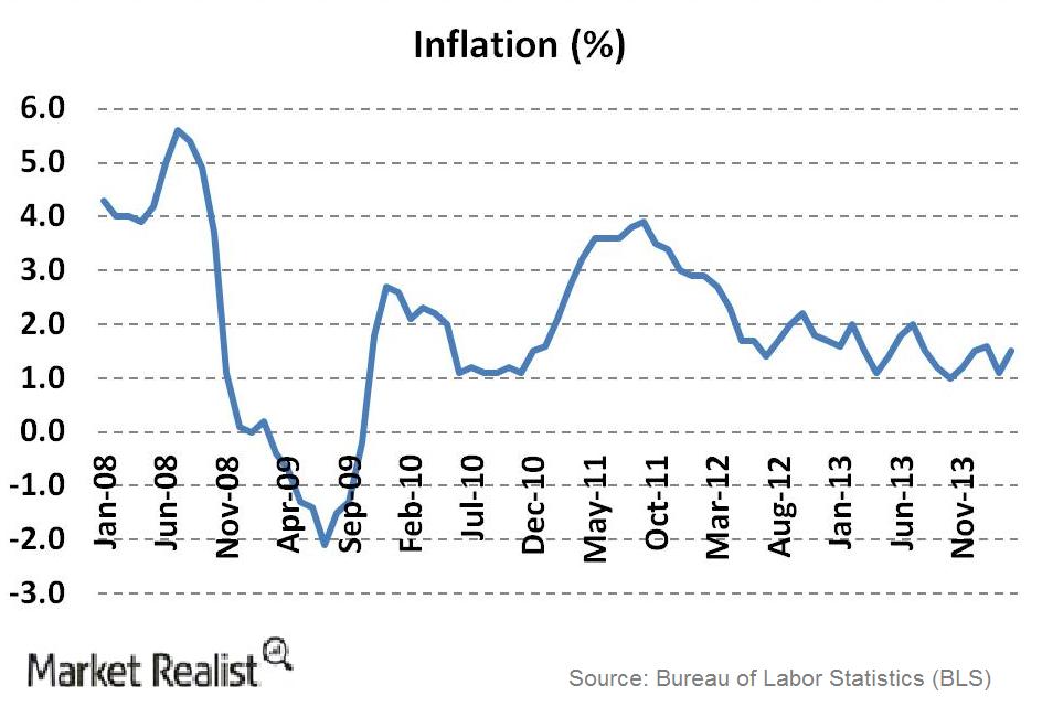 uploads///Inflation