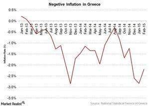 uploads///greece negative inflation
