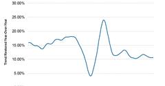 uploads///OECD Leading Indicator