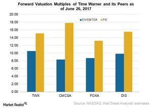 uploads///TWX valuation metrics June