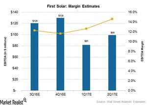 uploads///margin estimates