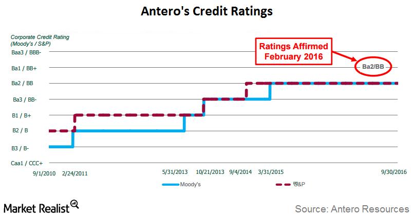 uploads///credit ratings
