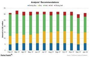 uploads/2018/01/Chart-07-Ratings-1.jpg