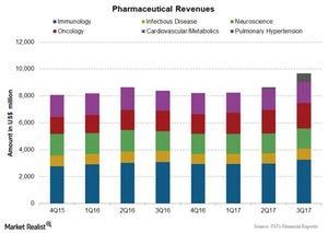 uploads///Chart  Pharma