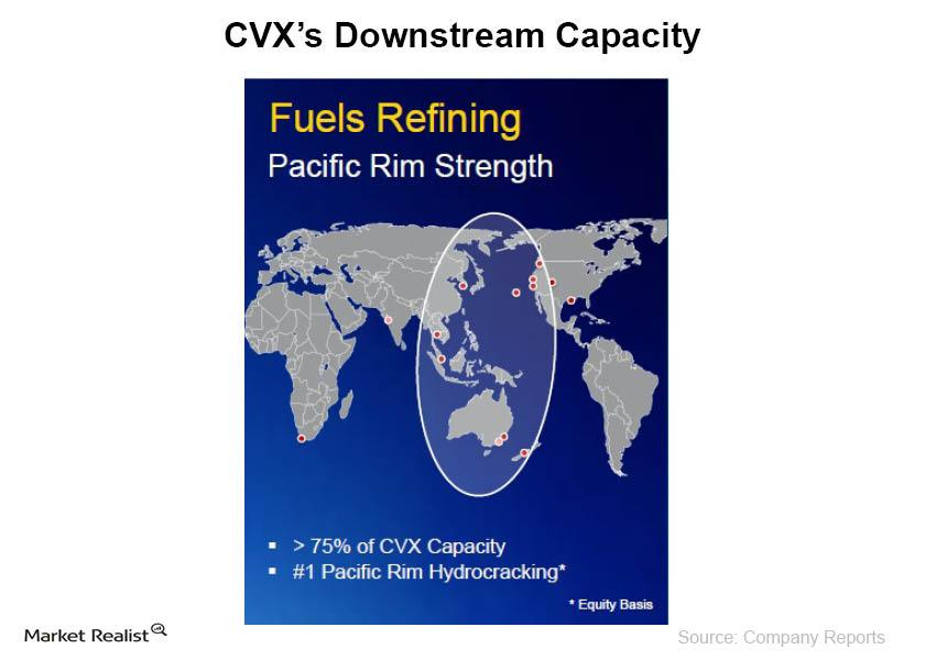 CVX's Downstream Capacity