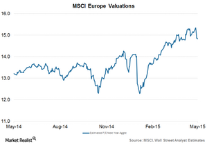 uploads/2015/05/Europe-valuations1.png