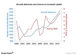 uploads/2014/12/Part13_Aircraft-deliveries1.png