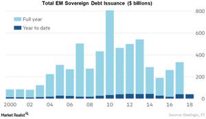 uploads/// EB Bond issuance