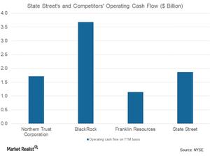 uploads///operating cash flow