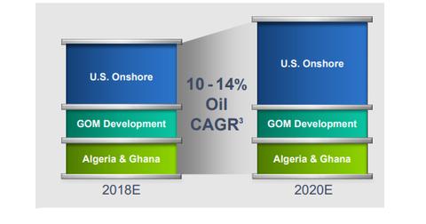 uploads/2018/07/oil-prod-forecast.png