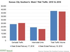 uploads/2019/02/Chart-7-KSU-2-1.png