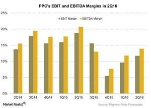 uploads///PPCs EBIT and EBITDA Margins in Q