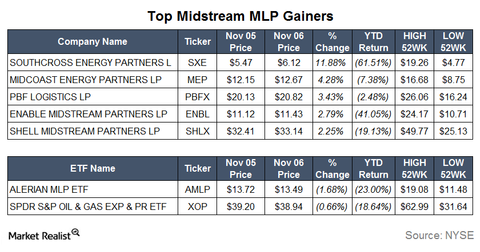 uploads/2015/11/Gainers6.png