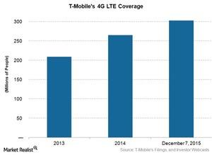 uploads/2015/12/Telecom-TMUS-LTE-Coverage1.jpg