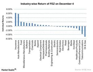 uploads/2015/12/Industry-wise-Return-of-FEZ-on-December-4-2015-12-061.jpg
