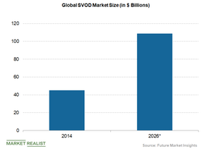 uploads/2018/11/Global-SVOD-market-1.png