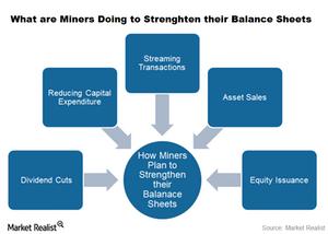 uploads///balance sheet