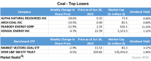 uploads/2015/06/PArt-10-coal-losers11.png